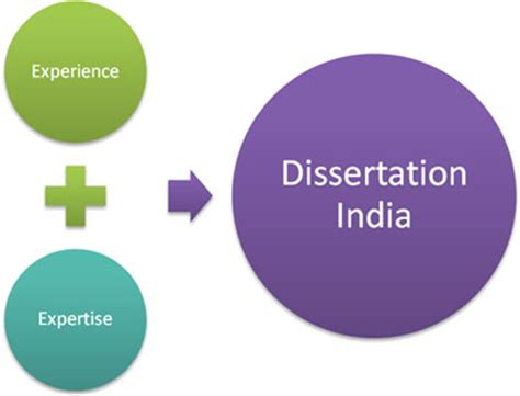 Dissertation abstracts international section c worldwide